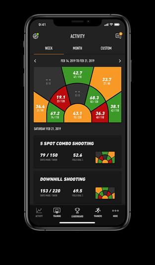 activity-heatmap