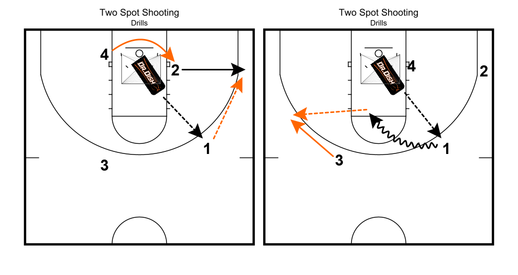 Basketball Drills: Two-Spot Shooting Drill With Coach Tony Miller