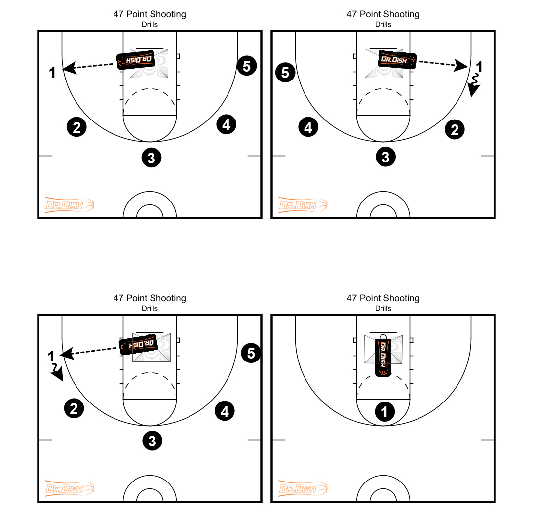 Basketball Drills: 47-Point Shooting Drill with Coach Tony Miller