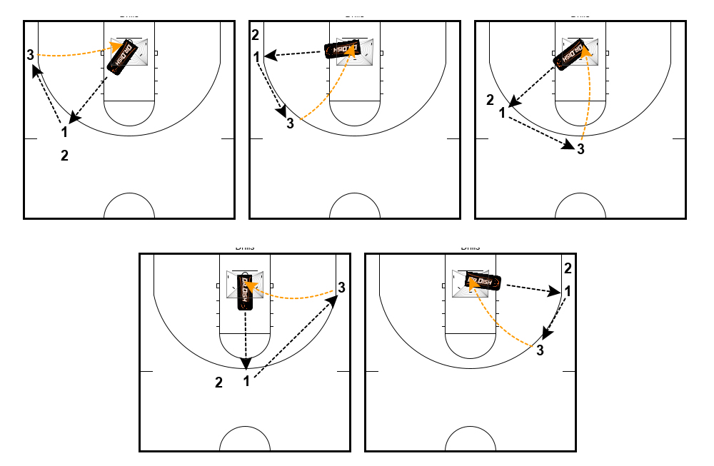 Basketball Drills: 55 Team Shooting Drill With Coach Tony Miller
