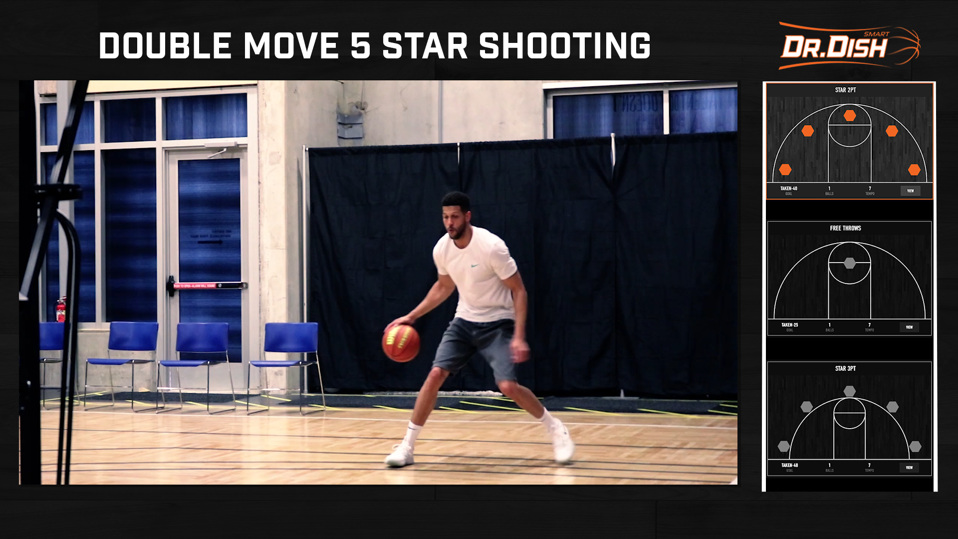Basketball Drills: 5 Star Double Move Shooting Workout