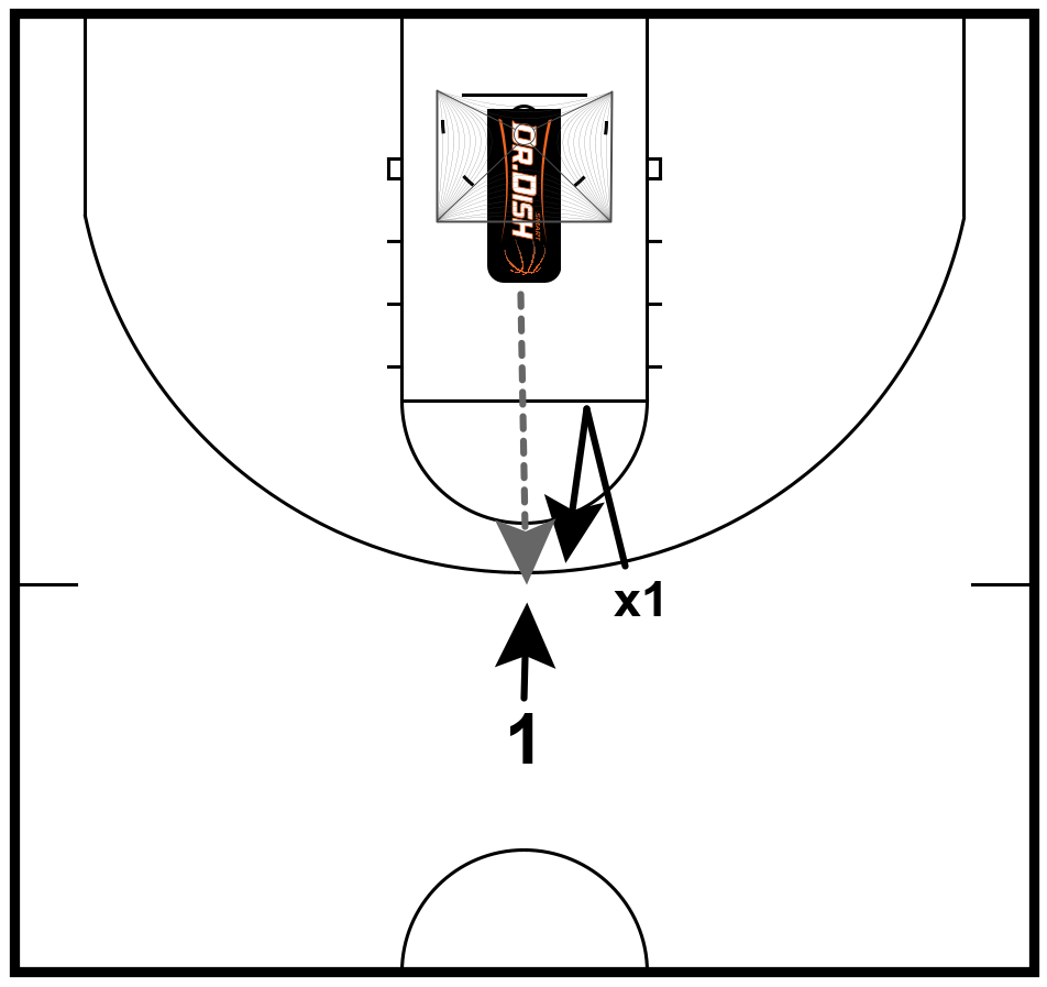 Basketball Drills: Contested Closeout Shooting with Coach Tony Miller