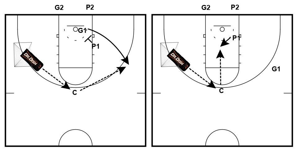 Basketball Shooting Drills: Guard/Post Shooting with Coach Tony Miller