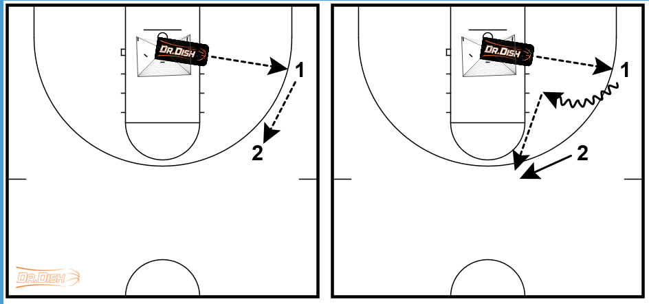 Basketball Drills: Read & React Shooting Drill with Coach Tony Miller