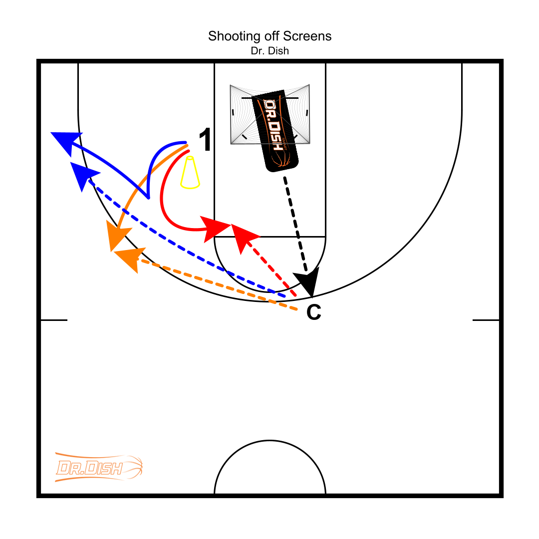 Basketball Drills: Shooting Off Screens with Coach Tony Miller