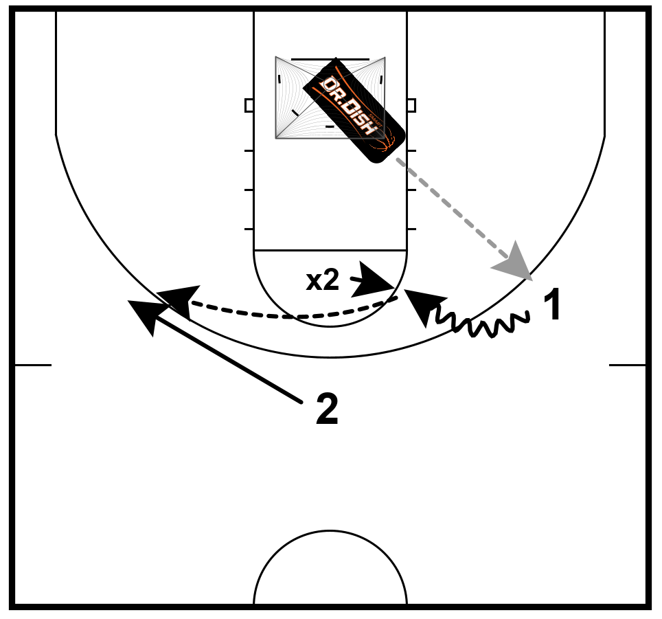Basketball Drills: Stunt and Space Shooting with Coach Tony Miller