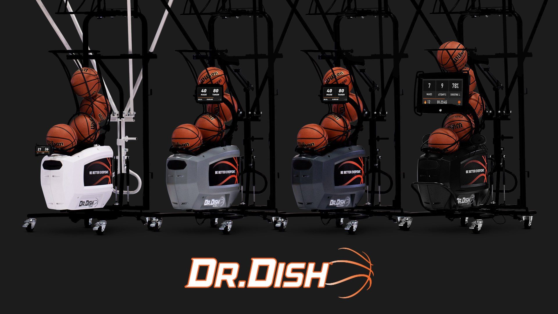 Why Basketball Shooting Machines are now Necessary