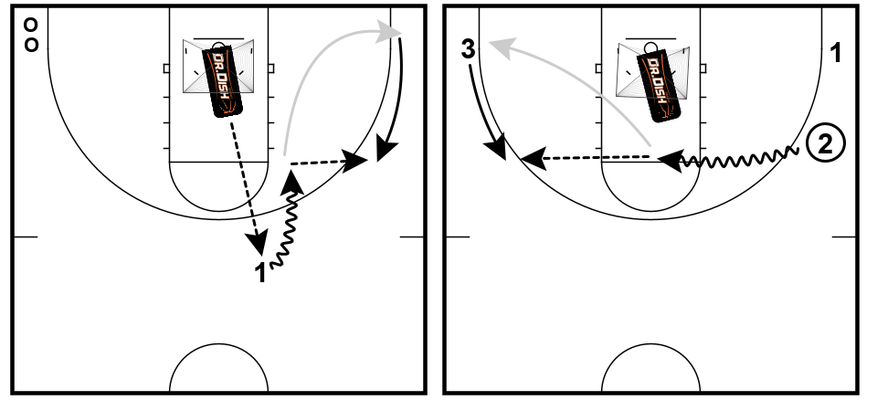 Basketball Shooting Drills: Dribble Drive with Coach Tony Miller