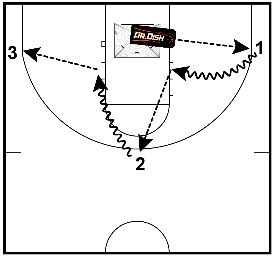 Basketball Shooting Drills: Drive and Kick with Coach Tony Miller