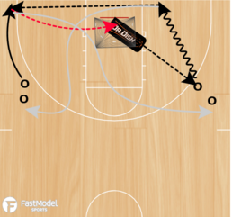 Basketball Shooting Drills: Hammer Shooting With Dr. Dish