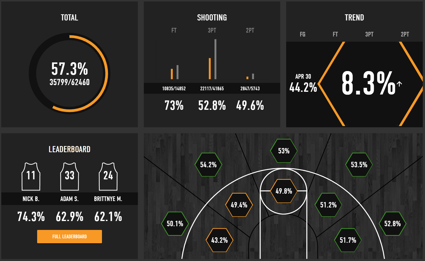 Why Basketball Shooting Machines Are Becoming a Necessity