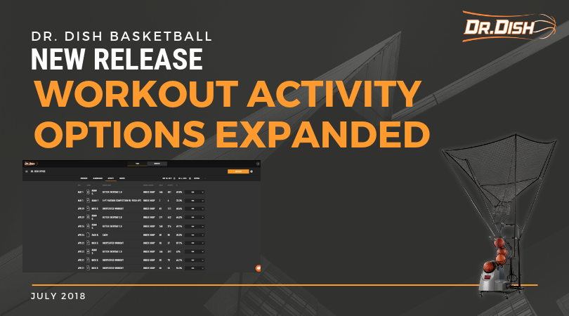 Dr. Dish New Feature Release: Workout Activity Options Expanded