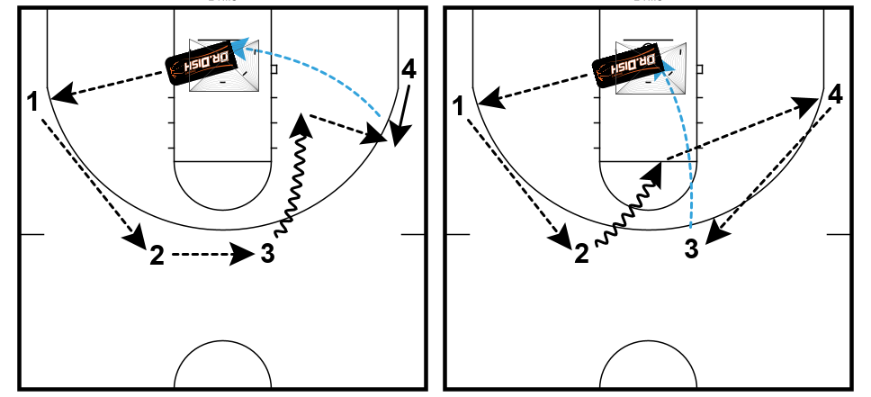 Basketball Shooting Drills: One More Passing with Coach Tony Miller