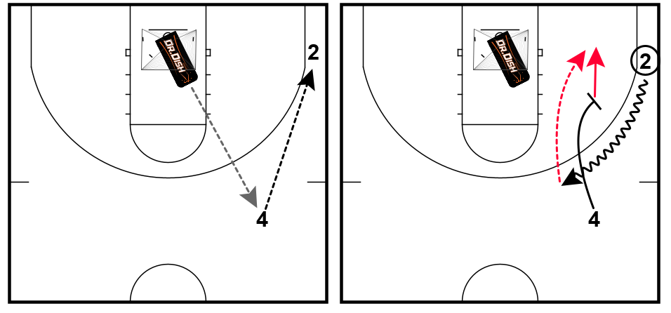 Basketball Drills: Pass, Chase, Screen, Space, with Coach Tony Miller
