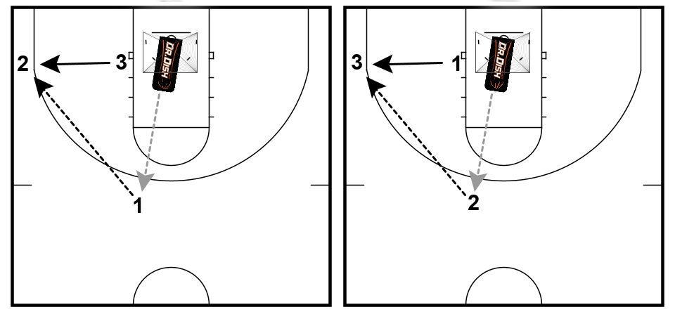 Basketball Shooting Drills: Pressure Shooting with Coach Tony Miller