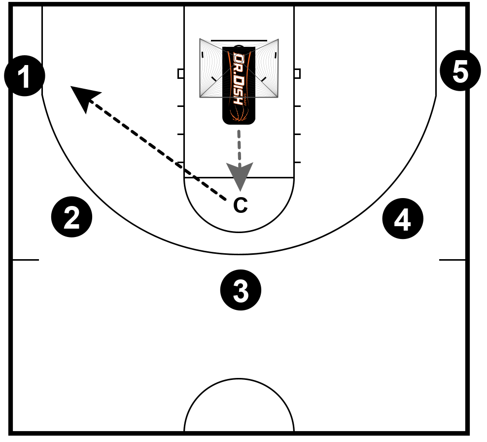 Spot Shooting Challenge with Coach Tony Miller