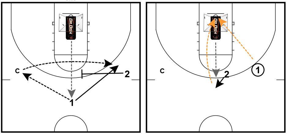 Basketball Drills: Flare Screen Shooting with Coach Tony Miller