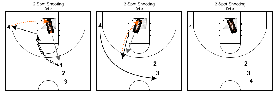 Basketball Drills: 2 Spot Shooting with Coach Tony Miller