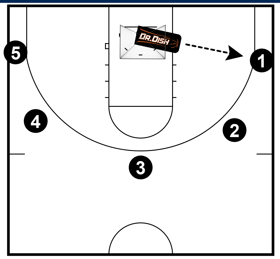 Basketball Shooting Drills: 32-Point Shooting Challenge