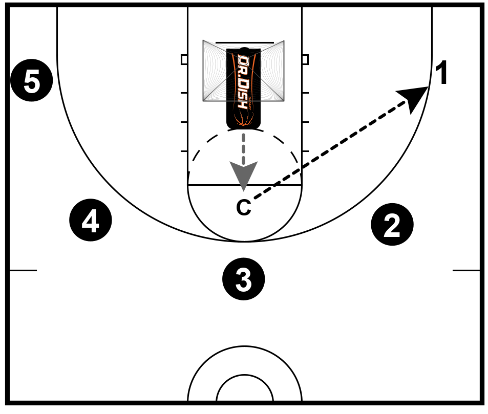 Basketball Drills: Timed Shooting with Coach Tony Miller