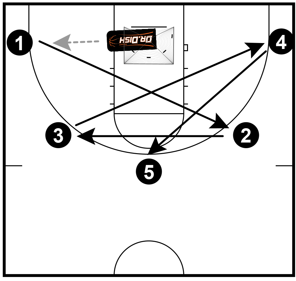 Basketball Shooting Drills: Star Shooting with Coach Tony Miller