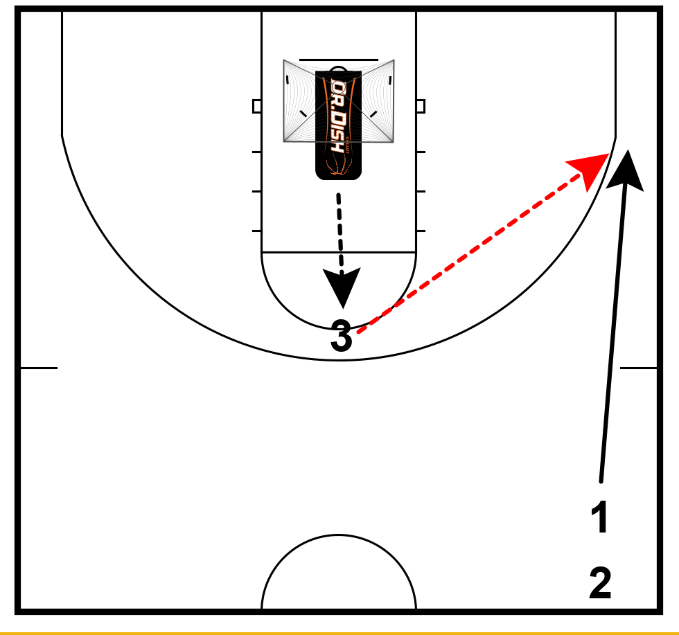 3-Point Transition Shooting with Coach Tony Miller