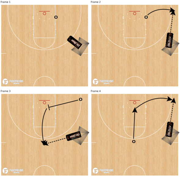 Basketball Shooting Drills For Your Offense - March Madness Edition