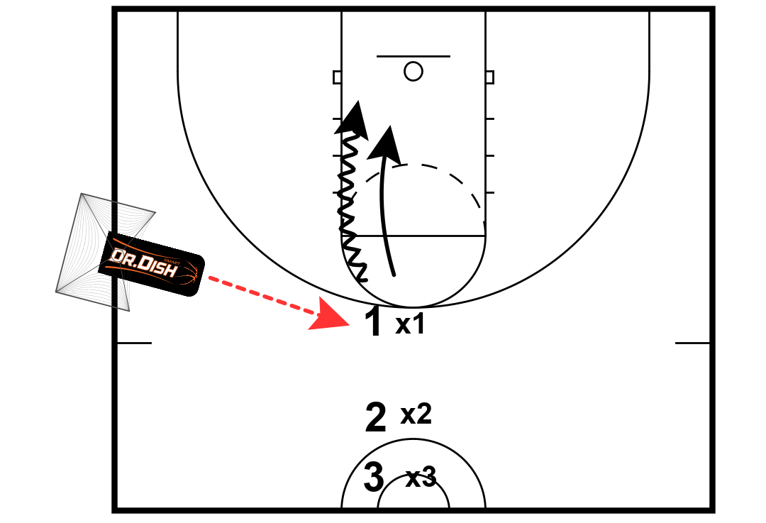Basketball Shooting Drills: Small-Sided Games with Coach Tony Miller