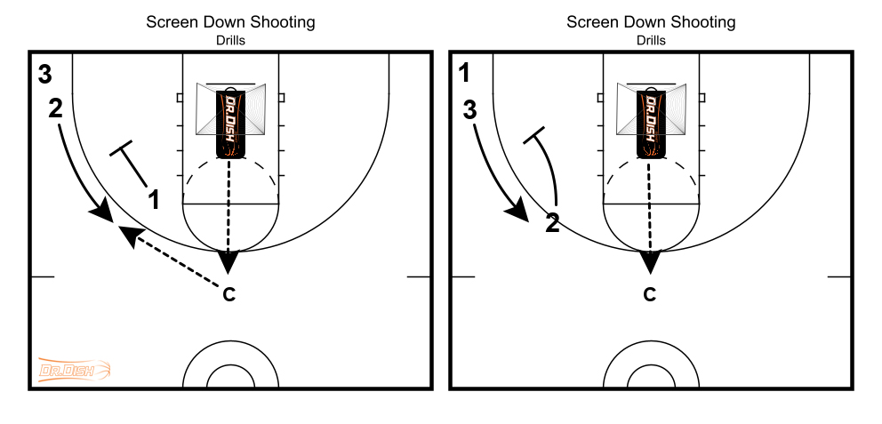 Basketball Drills: Screen Down Shooting Drill with Coach Tony Miller