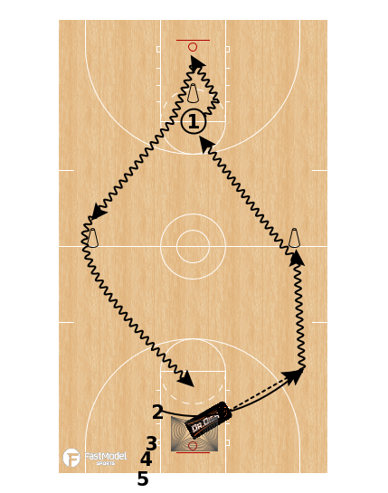 Basketball Shooting Drills: Skills and Drills – Hunt the Paint