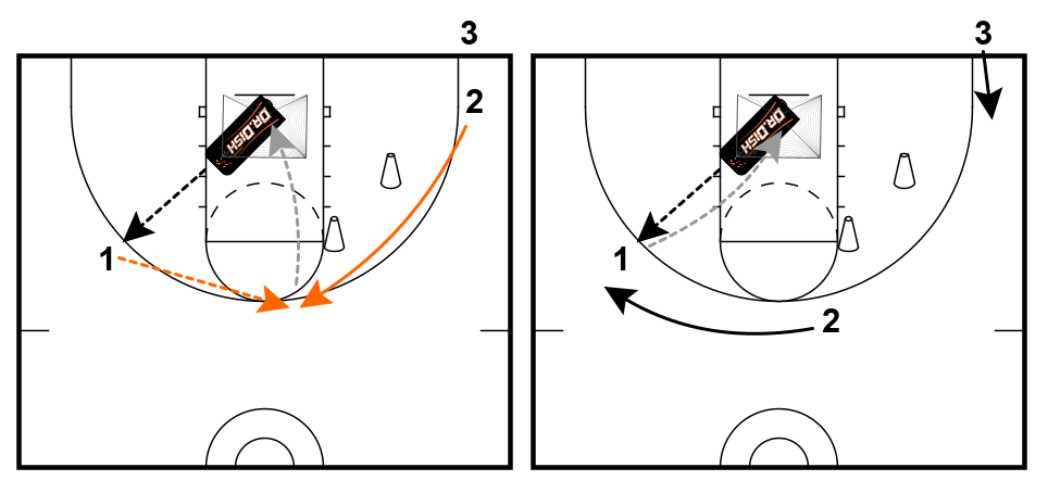 Basketball Drills: Stagger Screen Shooting with Coach Tony Miller