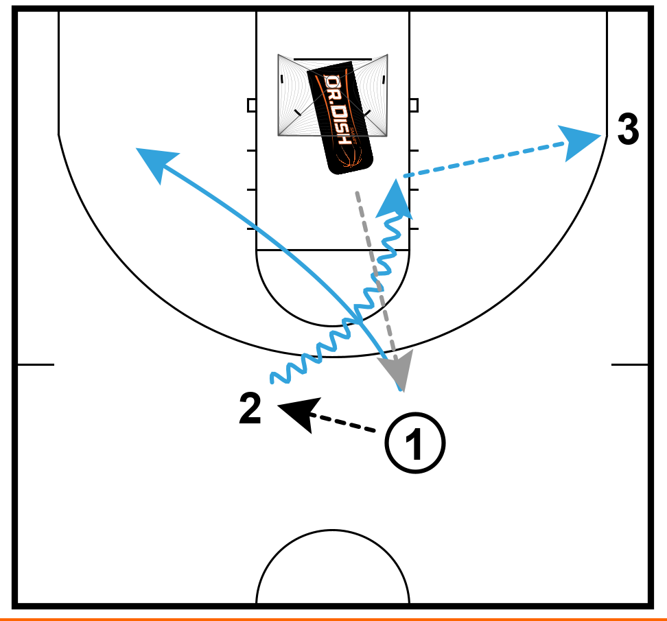 Triple Gap Shooting with Coach Tony Miller