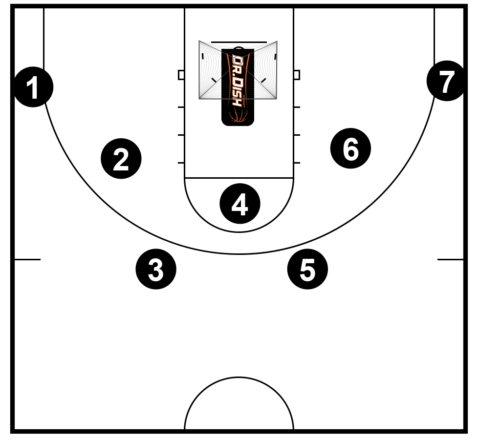 Basketball Drills: W Shooting Drill with Coach Tony Miller