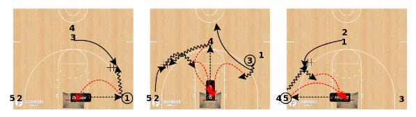 Team Basketball Shooting Drills w/ Dr. Dish