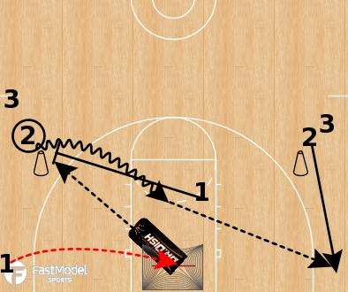 Basketball Shooting Drills: Skills and Drills - Circle Move Team Shooting