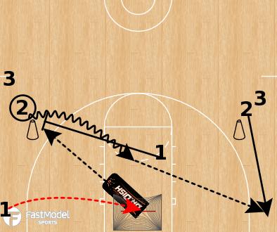 Basketball Shooting Drills: Skills and Drills - Circle Move Team Shooting