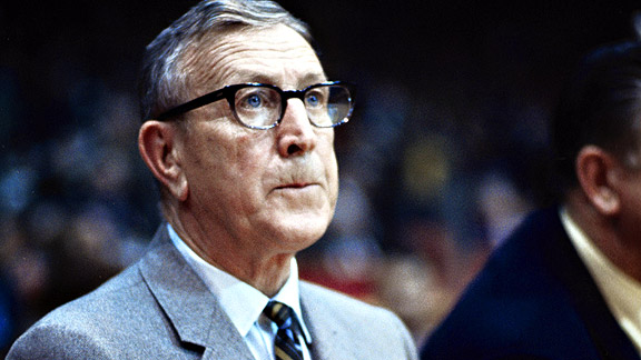 Basketball Quotes: 10 Quotes Every Coach Should Live By