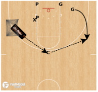 Basketball Shooting Drills For Post Players